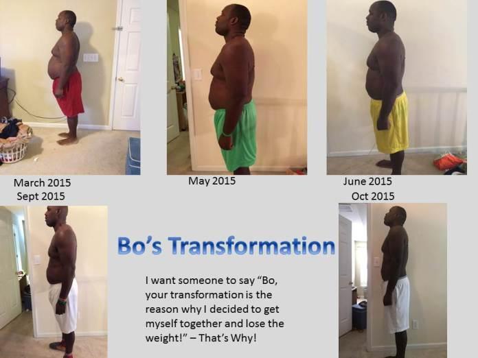 Bo Transformation
